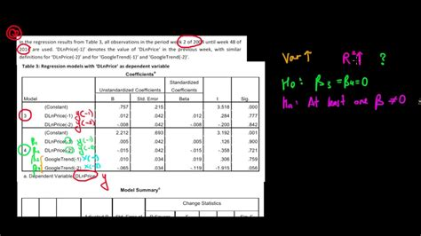 STATISTICS I How To Perform A Granger Causality Test I F