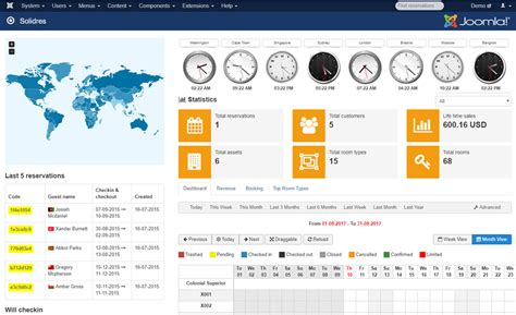 New feature highlight: Joomla dashboard for hospitality