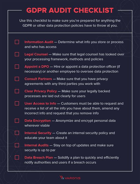 GDPR's Impact So Far: Must-Know Stats and Takeaways - Varonis