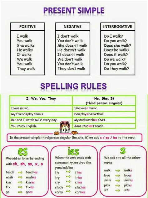 Present Simple Tense and Spelling Rules - English Learn Site