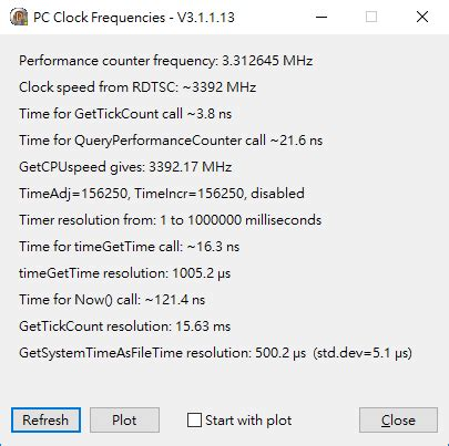Another look at HPET High Precision Event Timer | Page 55